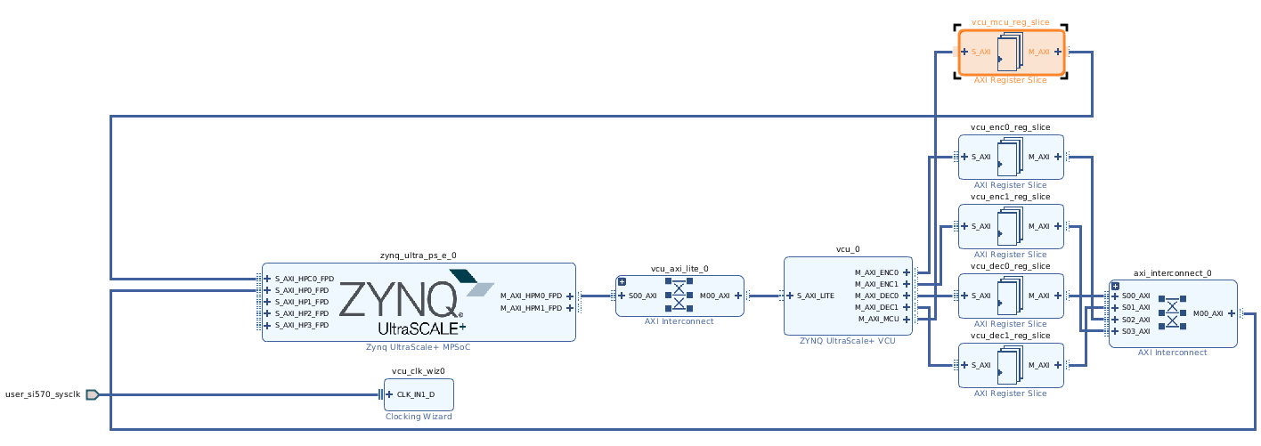 VCU: 一个简单的VCU 视频编解码设计